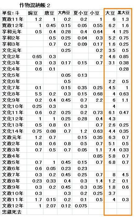 f:id:chuumeikun:20210423142849j:plain