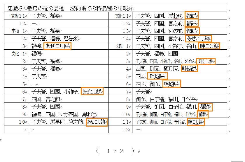 f:id:chuumeikun:20210517054136j:plain