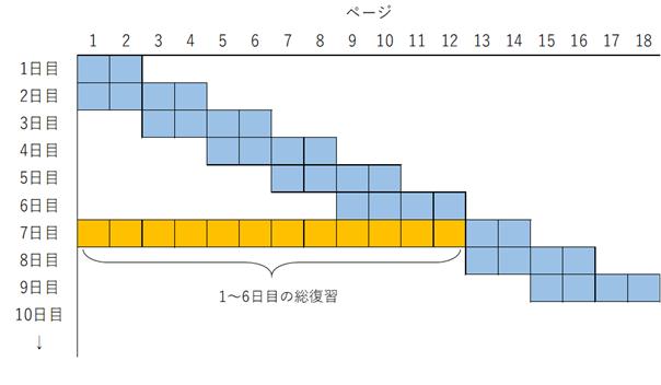 f:id:chuuring:20210320182129p:plain
