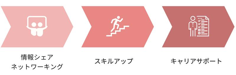 f:id:chuzuma-career:20200607025750p:plain