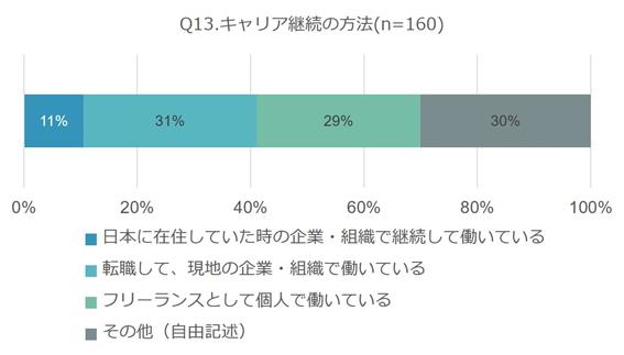 f:id:chuzuma-career:20210122203724p:plain