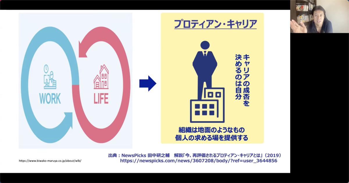 f:id:chuzuma-career:20210608054129p:plain
