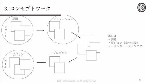 f:id:chuzuma-career:20210702030215p:plain