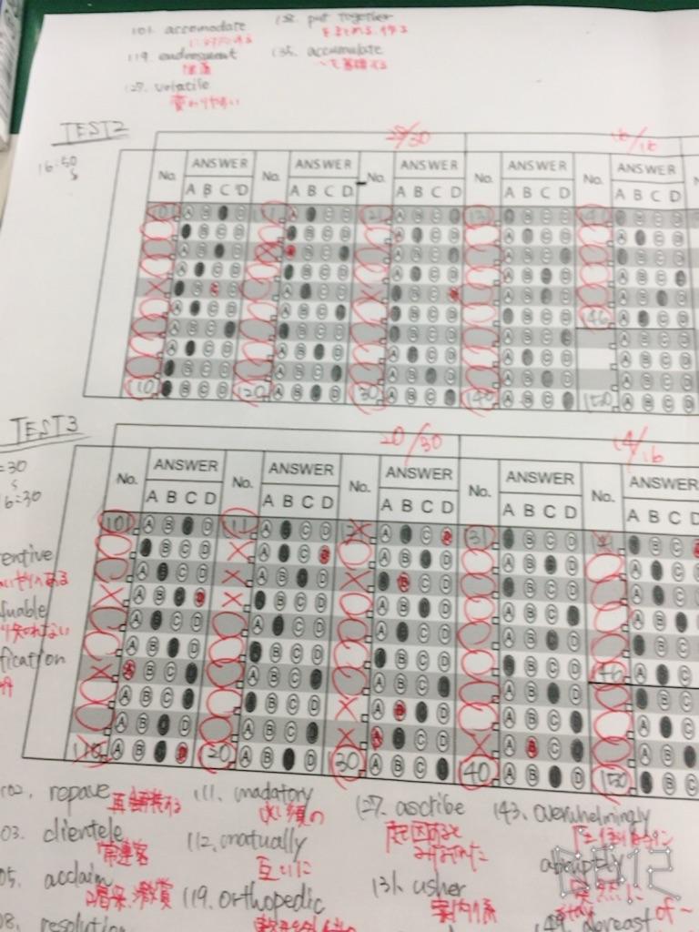 f:id:ci-study:20170302181604j:image