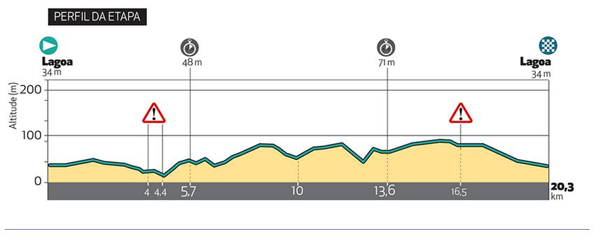 f:id:ciclismo-yukari:20180211214943p:plain