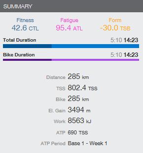 f:id:ciclista-irp:20170109170826p:plain
