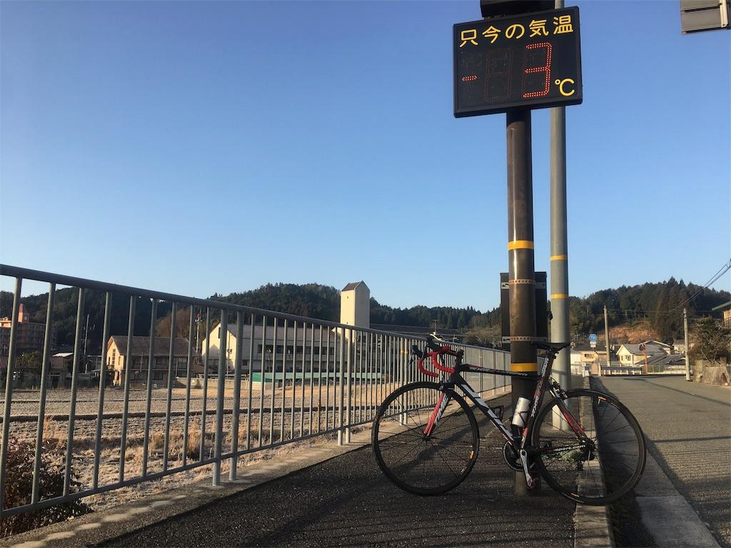 f:id:ciclista-irp:20180311203526j:image