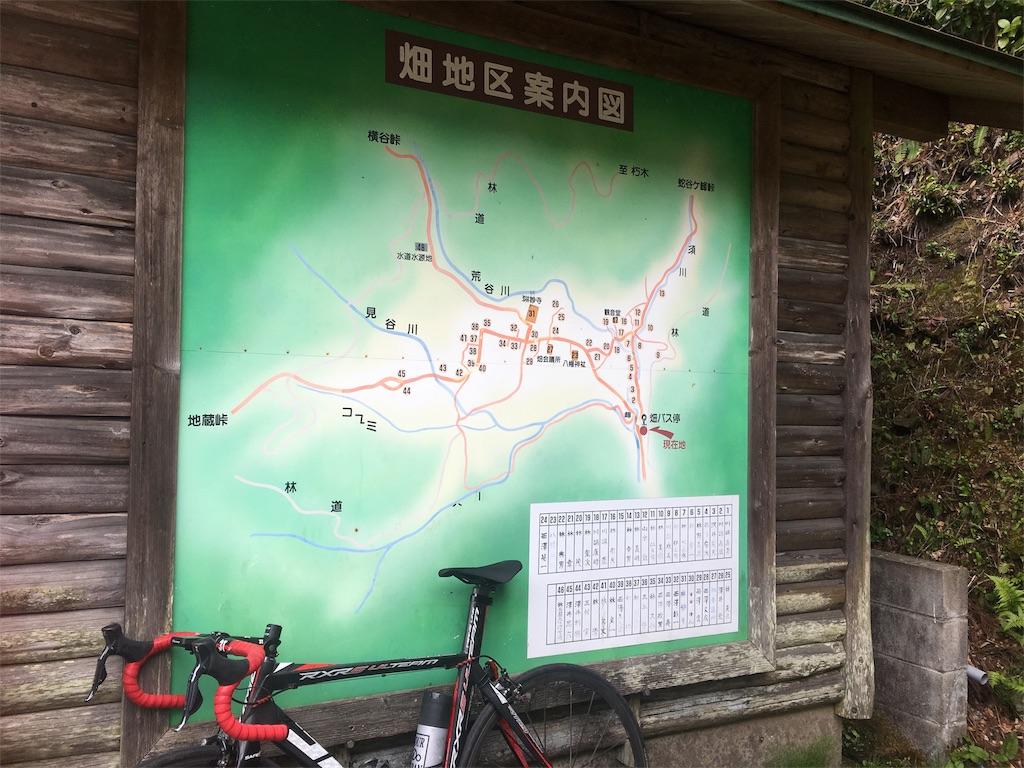 f:id:ciclista-irp:20180413141028j:image