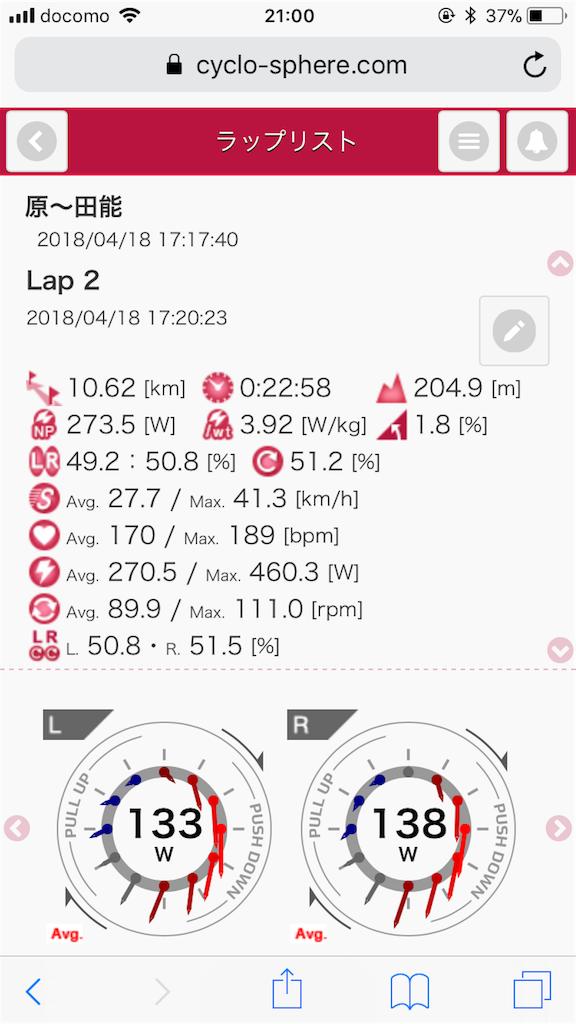f:id:ciclista-irp:20180418210022p:image