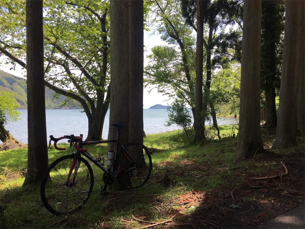 f:id:ciclista-irp:20180428220959j:image
