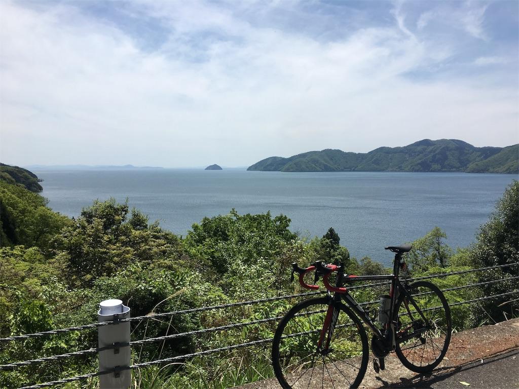 f:id:ciclista-irp:20180428221320j:image