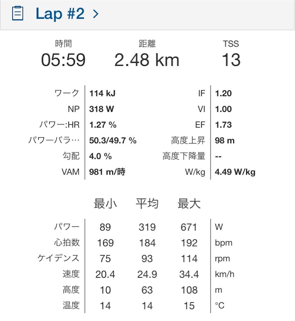 f:id:ciclista-irp:20180511165218j:image