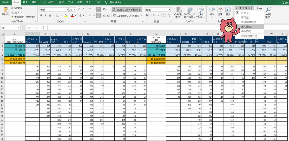 Excel エクセル MAX 最大値 初心者 Office オフィス Microsoft