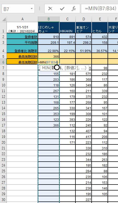 Excel エクセル MIN 最小値 初心者 Office オフィス Microsoft