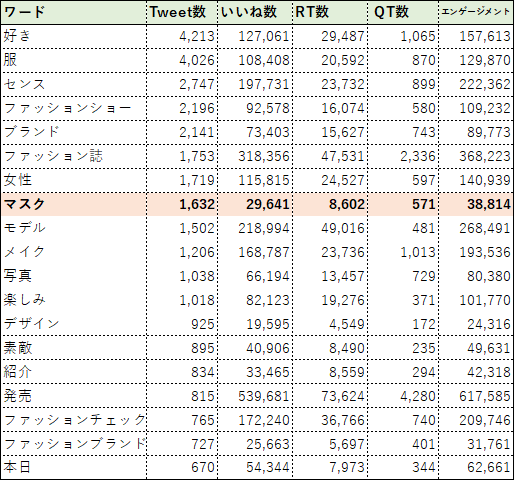 f:id:cinc_analytics:20200513115338p:plain