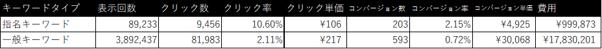 f:id:cinc_analytics:20200526122236p:plain