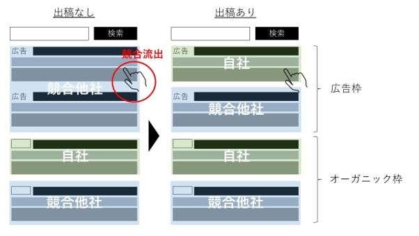 f:id:cinc_analytics:20200526122544j:plain