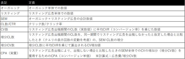 f:id:cinc_analytics:20200526123214p:plain