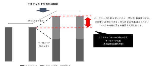 f:id:cinc_analytics:20200526123300p:plain