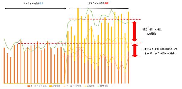 f:id:cinc_analytics:20200526123332p:plain