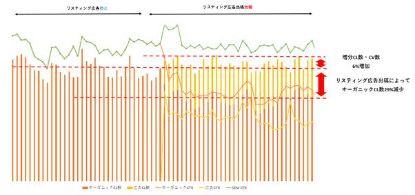 f:id:cinc_analytics:20200526123528p:plain