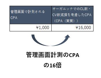 f:id:cinc_analytics:20200526123604p:plain