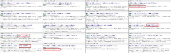 クリエイティブ調査byKeywordmap