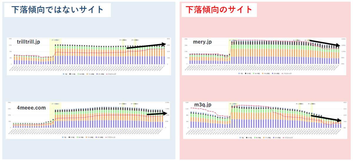 f:id:cinc_analytics:20201020192144p:plain
