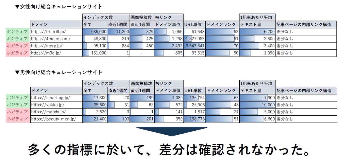 f:id:cinc_analytics:20201020192159p:plain