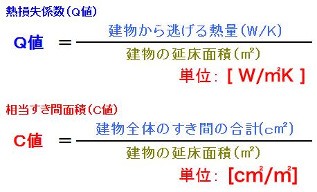 f:id:cincy:20150208221104p:plain