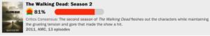 ウォーキング・デッドシーズン2の評価点数