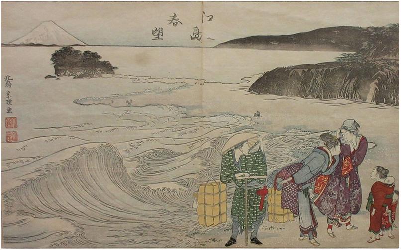 葛飾北斎の「江島春望」