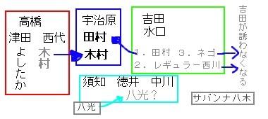 f:id:cinnamon_konno:20060806041504j:image