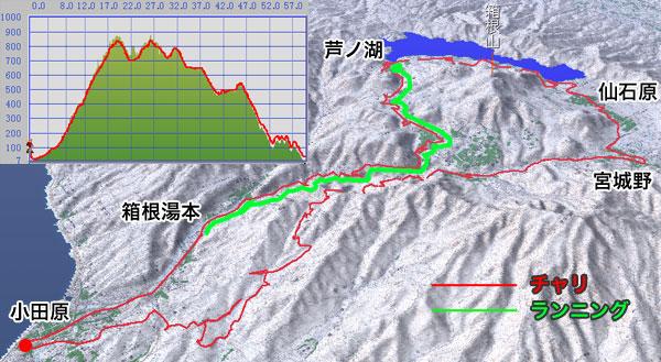 箱根チャリ&ラン・ダブル制覇