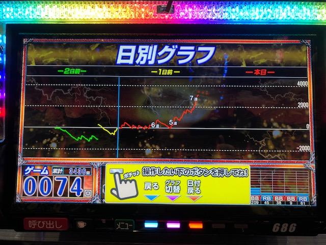 f:id:circle_bukatsudo:20180208162935j:plain