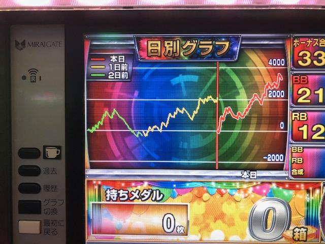 f:id:circle_bukatsudo:20180412164643j:plain