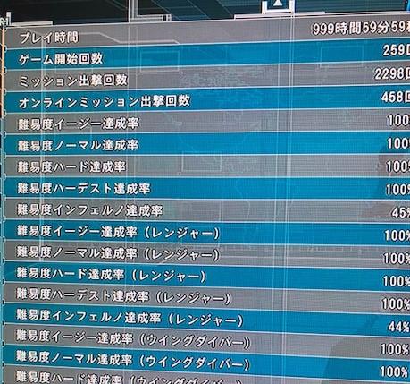 f:id:circle_bukatsudo:20180510130431j:plain