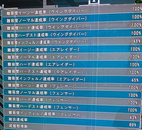 f:id:circle_bukatsudo:20180510130552j:plain