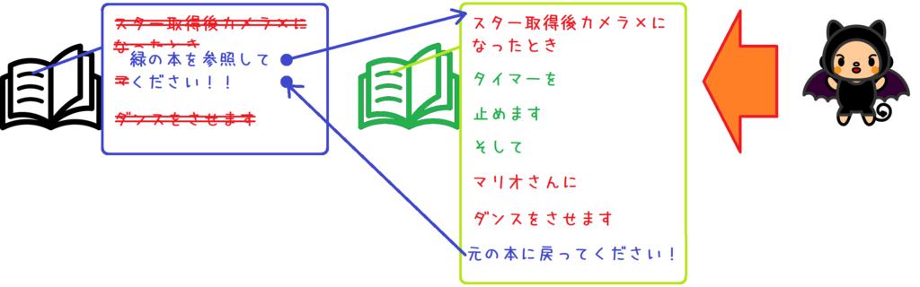 f:id:circumark994:20190211205100p:plain