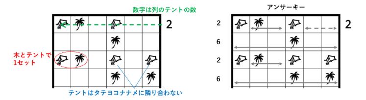 f:id:citizen_puzzle:20190104130558p:plain