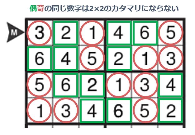 f:id:citizen_puzzle:20190207172556p:plain