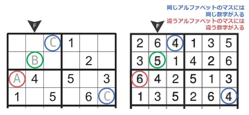 f:id:citizen_puzzle:20190207172602p:plain