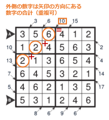 f:id:citizen_puzzle:20190311080452p:plain