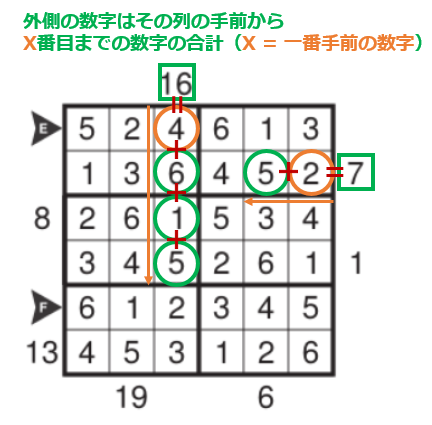 f:id:citizen_puzzle:20190311080455p:plain