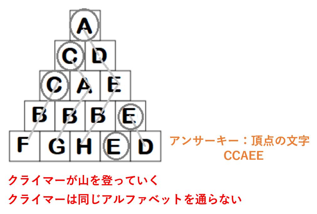 f:id:citizen_puzzle:20190321225907p:plain
