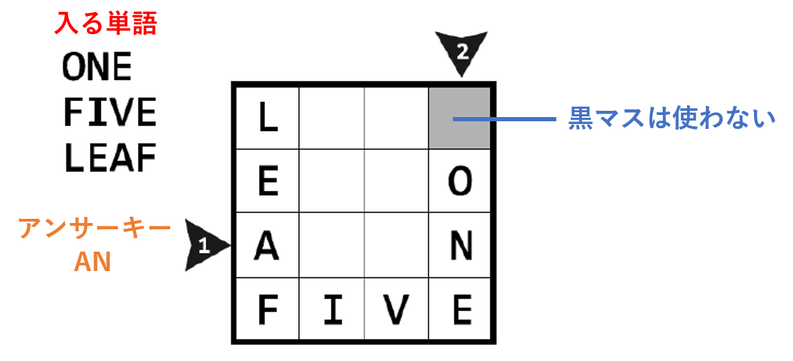 f:id:citizen_puzzle:20190321225912p:plain