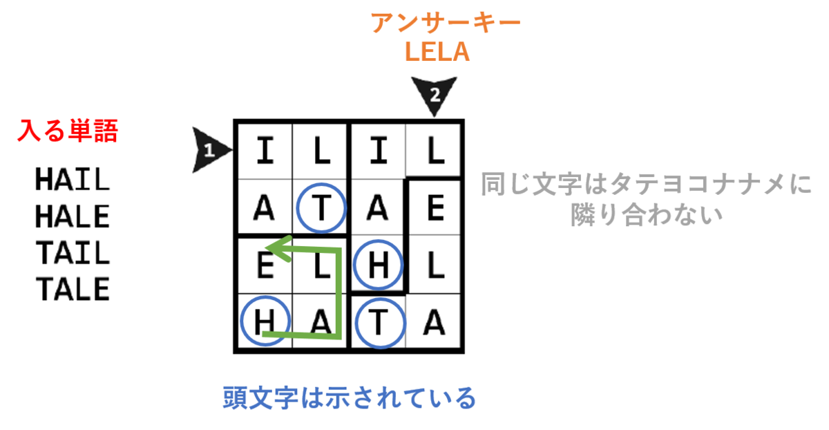 f:id:citizen_puzzle:20190321225922p:plain