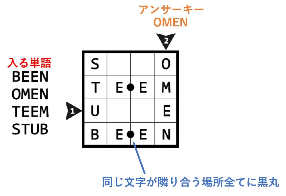 f:id:citizen_puzzle:20190321225926p:plain