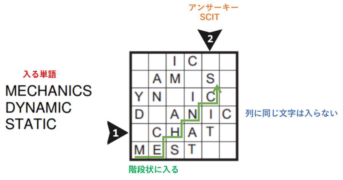f:id:citizen_puzzle:20190321225931p:plain