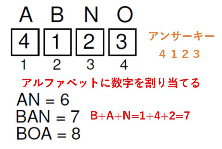 f:id:citizen_puzzle:20190321225950p:plain